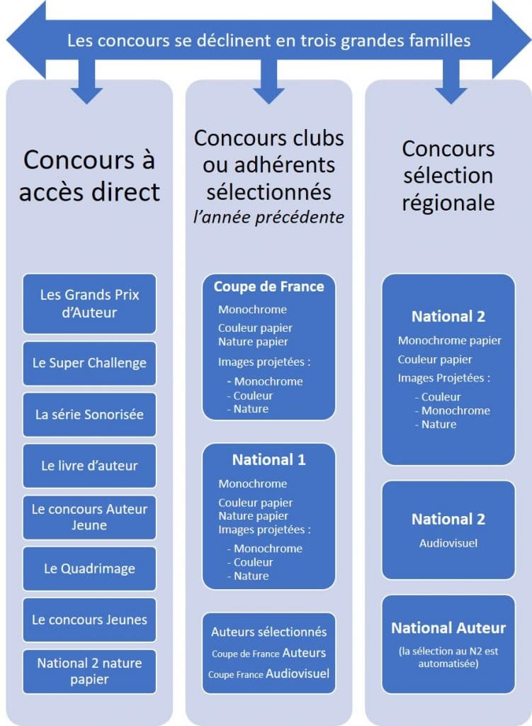 Concours_FPF 1