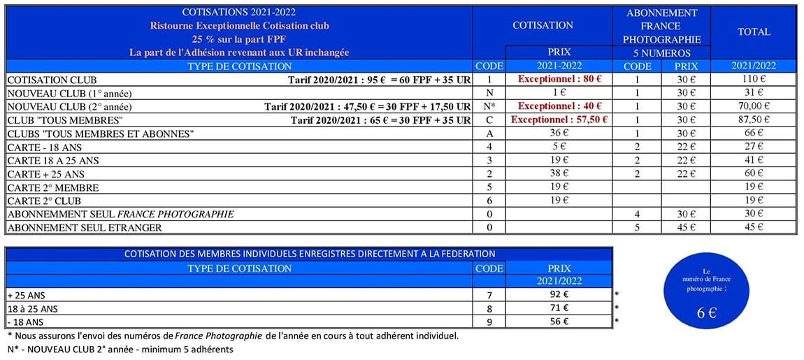 Cotisations_21-22